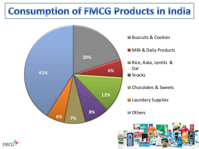 fast moving consumer goods fmcg essay There's a specialist from your university waiting to help you with that essay tell us what you need to have done now  in fast moving consumer goods (fmcg),.