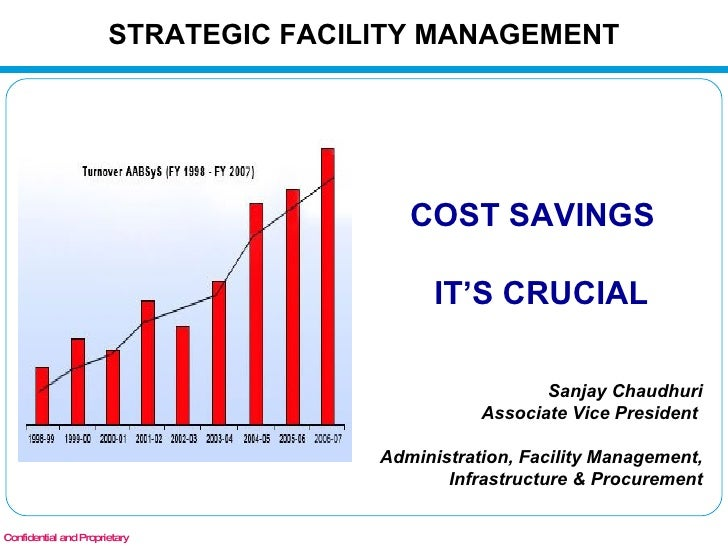 Confidential and Proprietary COST SAVINGS  IT'S CRUCIAL STRATEGIC FACILITY MANAGEMENT Sanjay Chaudhuri Associate Vice Pres...