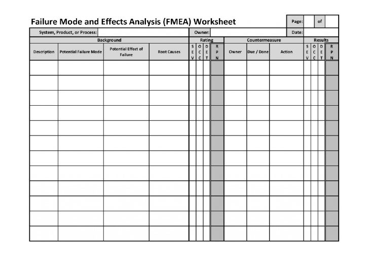 Worksheet Fmea Worksheet failure mode effect analysis fmea worksheet 13