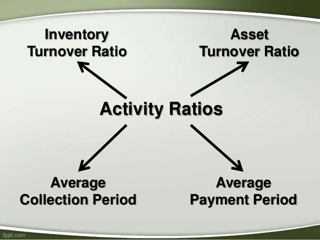 ratio analysis for atlas Return on equity (roe), is a financial ratio that asset turnover and gearing ratios can further be decomposed to complete the financial statement analysis or.