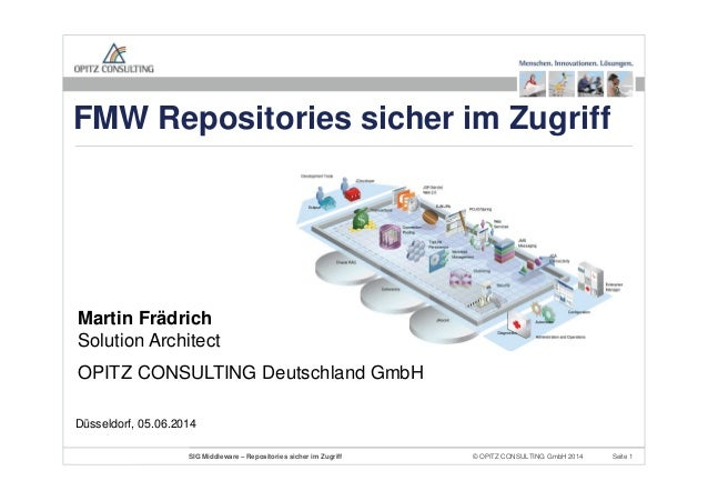 FMW Repositories sicher im Zugriff  Martin Frädrich  Solution Architect  OPITZ CONSULTING Deutschland GmbH  Düsseldorf, 05...