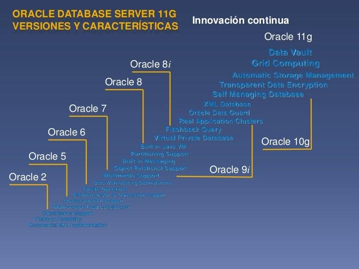 Data VaultGrid Computing                                                                                  ...