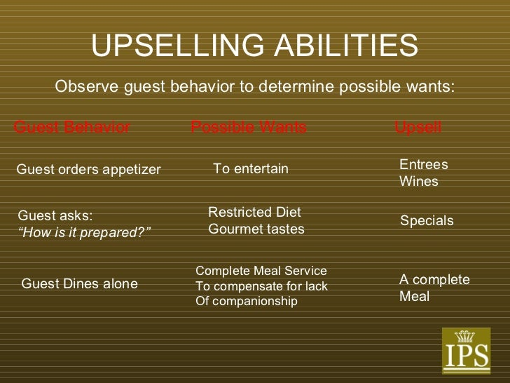 How To Upsell Food And Drinks In Restaurants