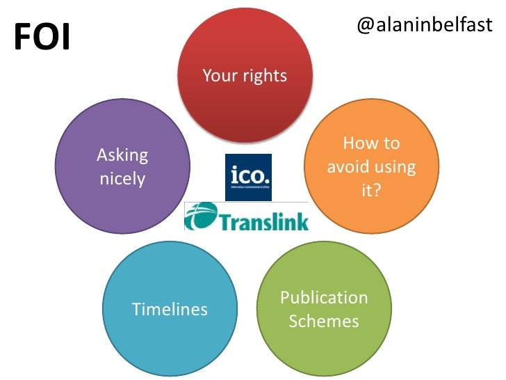 FOI<br />@alaninbelfast<br />Your rights<br />Asking nicely<br />How to avoid using it?<br />Publication Schemes<br />Time...