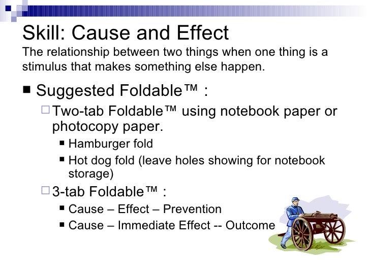Foldable Skill H Os