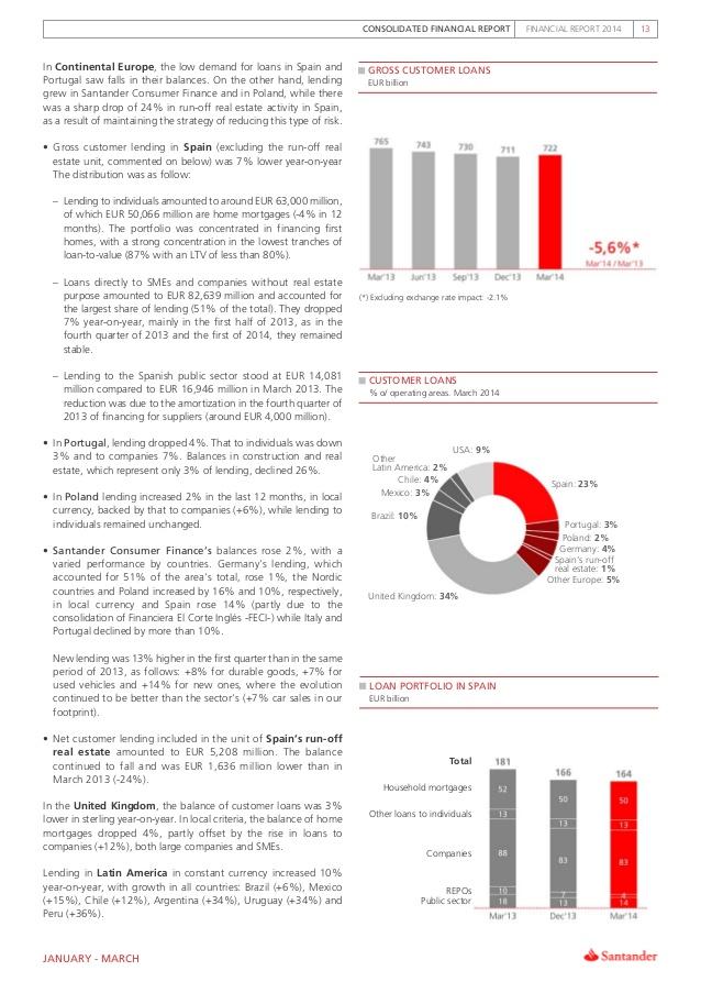 Santander share price spanish stock exchange best day trading ...