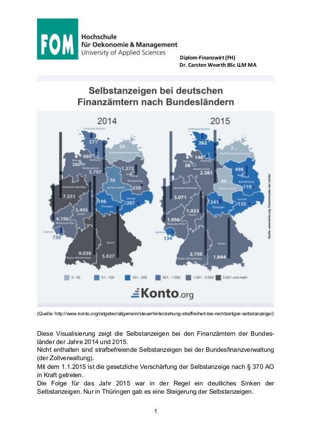 Diplom-Finanzwirt (FH) Dr. Carsten Weerth BSc LLM MA 1 (Quelle: http://www.konto.org/ratgeber/allgemein/steuerhinterziehun...