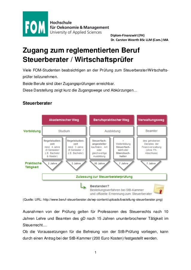 Diplom-Finanzwirt (FH) Dr. Carsten Weerth BSc LLM (Com.) MA 1 Zugang zum reglementierten Beruf Steuerberater / Wirtschafts...