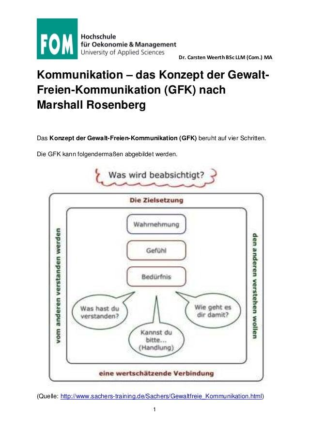 Dr. Carsten Weerth BSc LLM (Com.) MA 1 Kommunikation – das Konzept der Gewalt- Freien-Kommunikation (GFK) nach Marshall Ro...