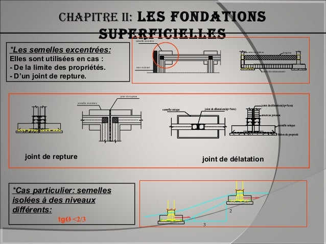 different type de fondation batiment pdf