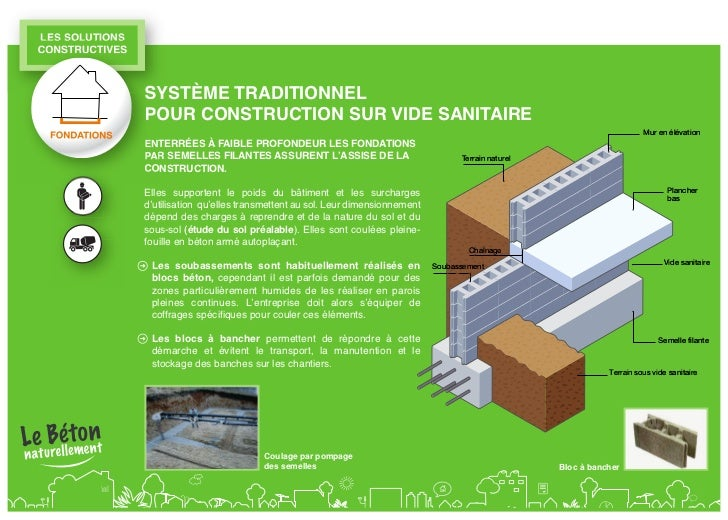 leSSolutionSConStruCtiveS                 SyStème traditionnel                 pour ConStruCtion Sur vide Sanitaire     ...