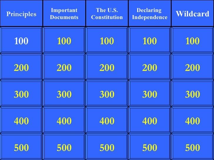 Foundations Jeopardy