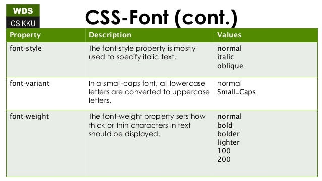 Css style block text