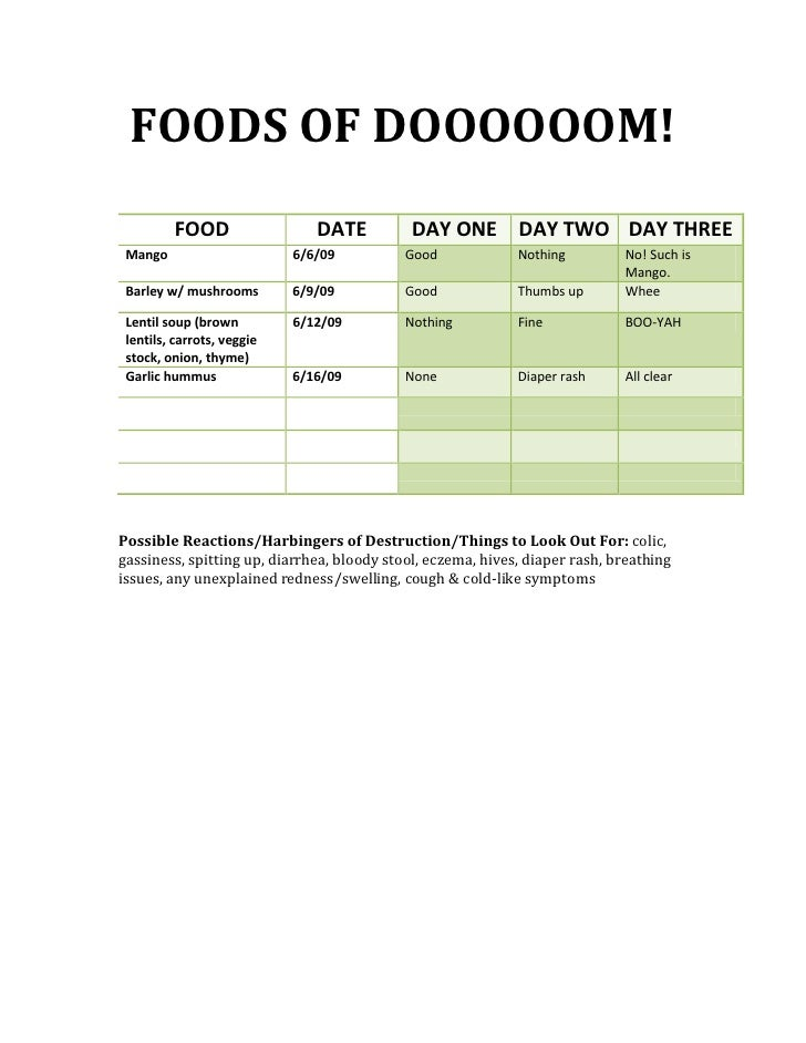 Baby's New Food Reactions Chart by Amalah
