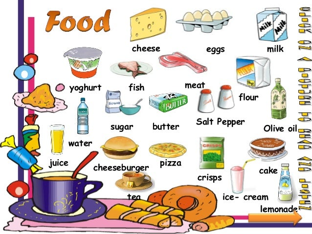 English Vocabulary Food