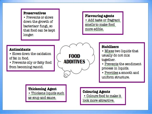 effect of ph on food preservatives essay The main aim of this report is to classify the food preservatives,  food, oxygen, moisture and suitable ph)  effect, which draws water out of the food.