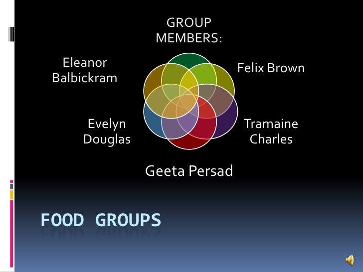 Food Groups Slide Show