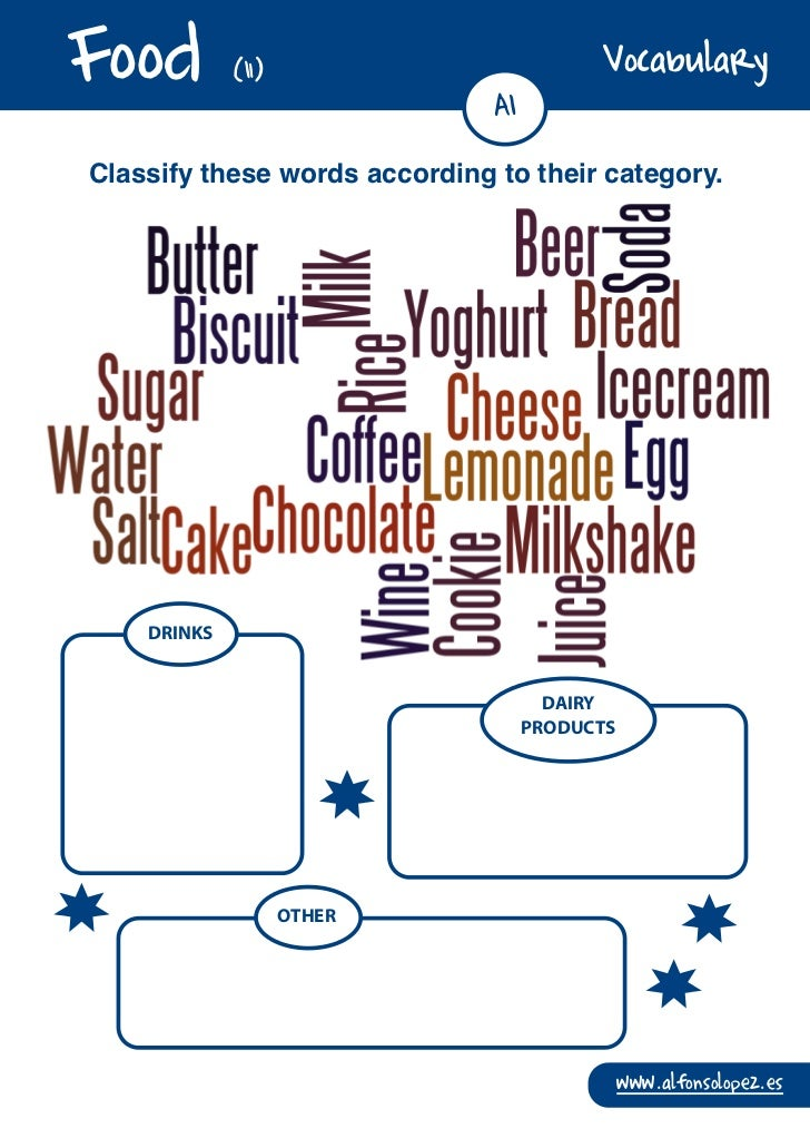 Food         (1I)                               A1                                          VocabularyClassify these words...