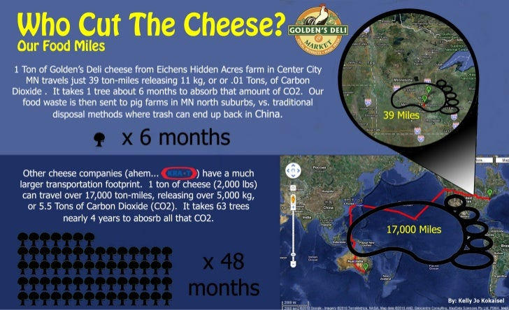 Food Miles - A Case Study