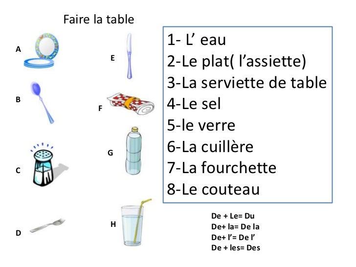 Faire la table<br />1- L' eau<br />2-Le plat( l'assiette)<br />3-La serviette de table<br />4-Le sel<br />5-le verre<br />...