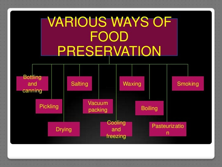 food preservation essay