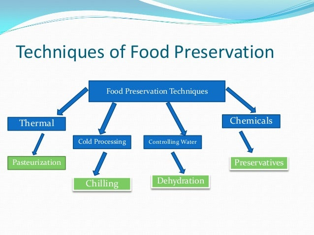 the process of food preservation for future use Food preservation is the caring or treating food in a way that it will keep in good condition for a long period of time or for future use food preservation usually involves preventing the growth of bacteria, fungi (such as yeasts), or other micro-organisms into food.