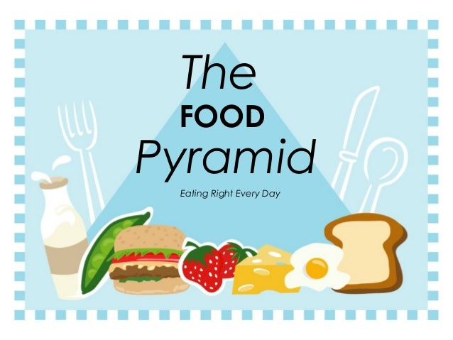 The  FOOD  Pyramid Eating Right Every Day