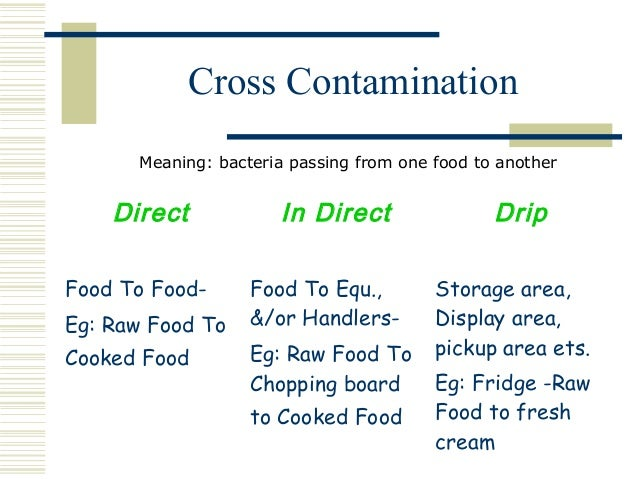 food contamination research paper Food poisoning a research paper submitted to: mrs imelda a jolo batangas eastern colleges san juan batangas in partial fulfillment of the course requirement in ca english iv.