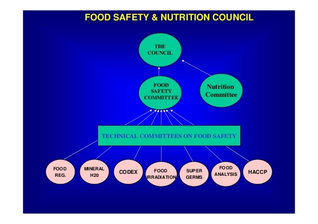 essay on food safety Food safety is quite essential in any country, as countries that neglect food safety end up spending astronomical sums of moneysample essay on food safety.