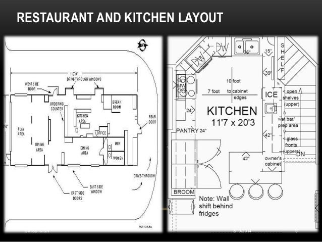 Chinese Restaurant Kitchen Layout