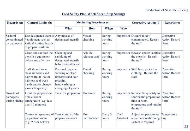 haccp flow chart template