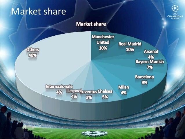 pest analysis of barcelona Eae business school and universitat de barcelona (ub) master's degree,  (target market, pest analysis)-marketing strategy (market analysis, advertising.