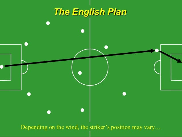 The English PlanThe English Plan Depending on the wind, the striker's position may vary…