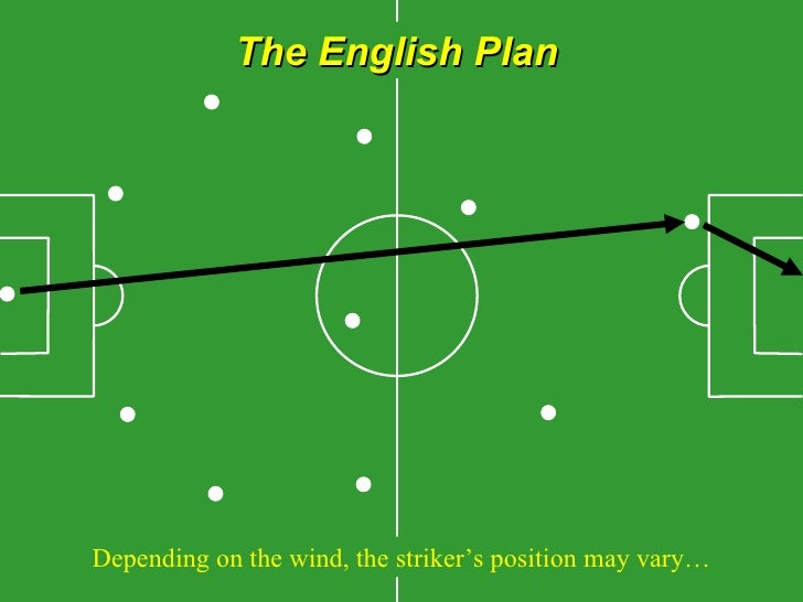 Football Team Tactics