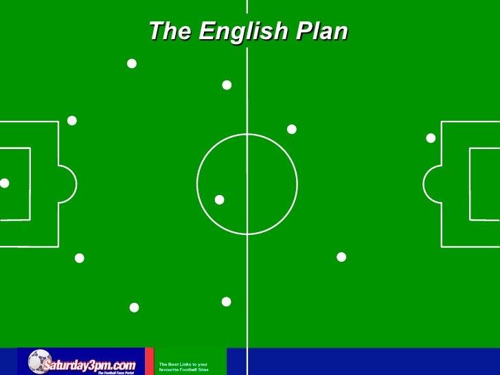 Football teamtactics