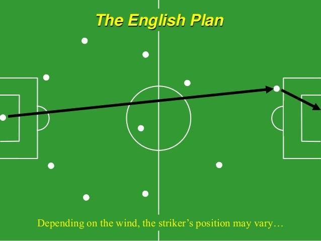 Football team tactics