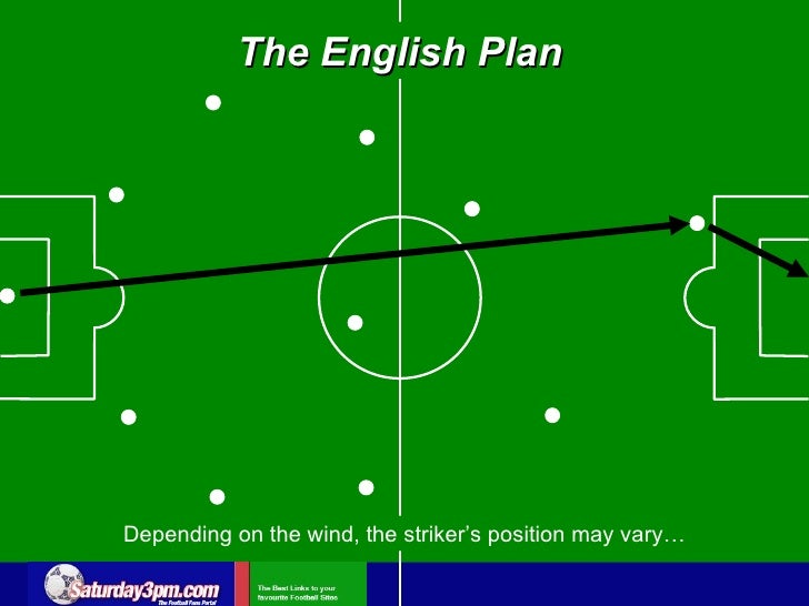 Football Team Tactics World Cup Junu 2010
