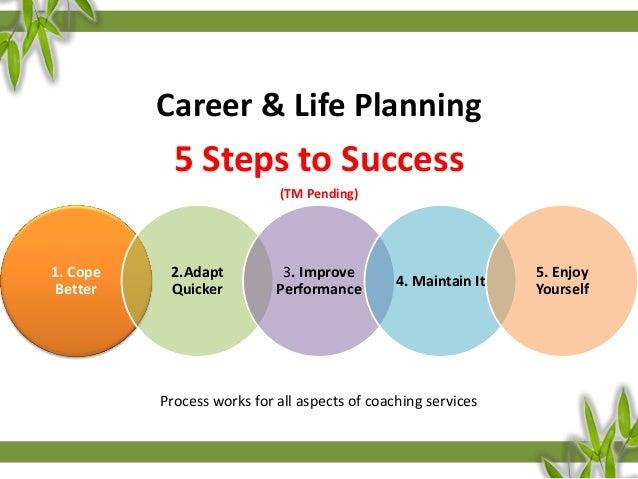 career plan results