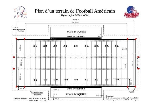 Plan d'un terrain de Football AméricainPlan d'un terrain de Football Américain Règles de jeu FFFA / NCAA.Règles de jeu FFF...