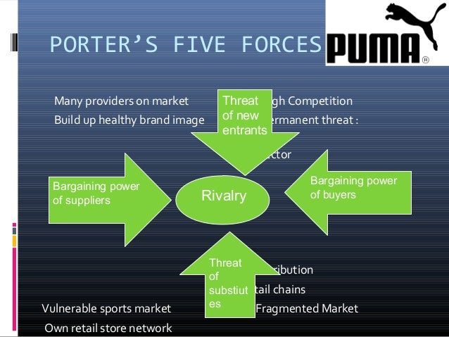 porter five forces fitness industry Porter's five forces analysis is a framework that helps analyzing the level of competition within a certain industry it is especially useful when starting.
