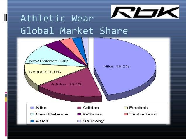 athletic footwear industry analysis pestle