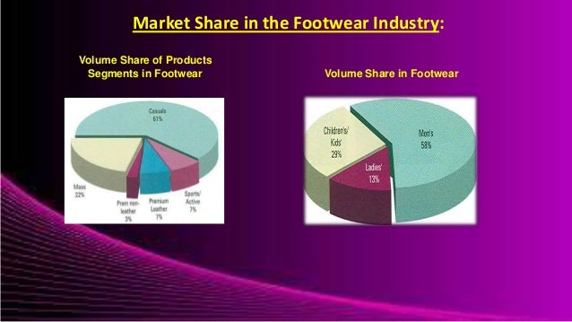 indian footwear industry - the indian footwear market scores over other footwear markets as it gives benefits like low cost of production, abundant raw material, and has huge consumption market - the footwear component industry also has enormous opportunity for growth to cater to increasing production of footwear of various types, both for export and domestic market.