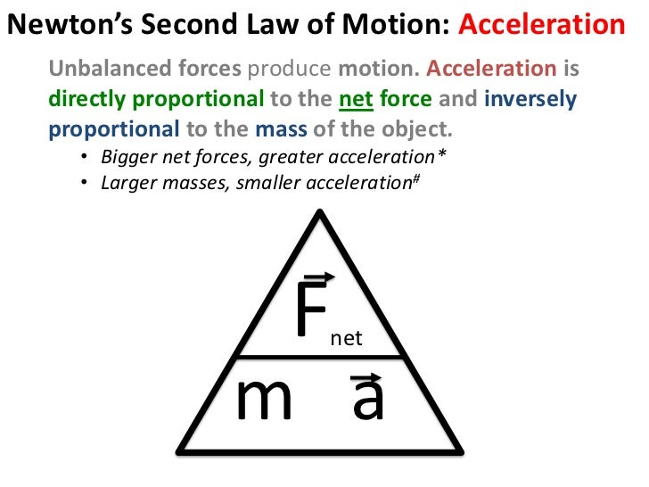Forces Changes In Motion on Forces And Motion Phet