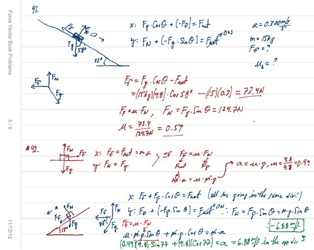 Force vector book problems