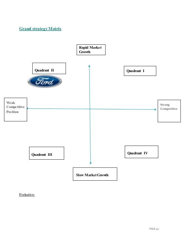 ford matrix structure Looking for general motors company swot analysis click inside to find out general motor's strengths, weaknesses, opportunities and threats.