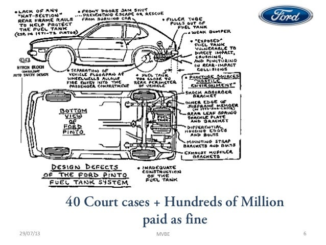 ford pinto case study Ford pinto case  course no: le3-003  credit: 3 pdh  the ford pinto case is today considered a classic  vega and ford pintoford felt the need to get.