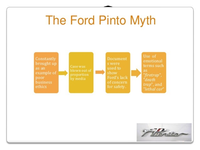 powerpoint presentation ford pinto case study Transcript of ethics in the workplace case study action plan and presentation pinto fires ethics in the workplace case study action plan and presentation: pinto fires phl 323- ethics in management team c jeff and blatant disregard of safety features relating to car fires in the ford pinto.