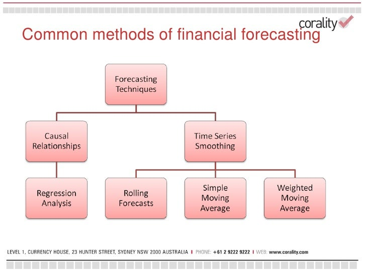 forecasting techniques to make cost and revenue decisions Planning is the process you go through to make decisions to achieve these results forecasting is a critical part of the planning process what was the cost impact of this poor forecasting from a dc3/product z-0 inventory standpoint.