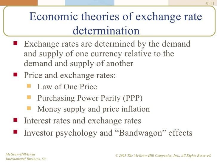 the changes in foreign exchange rates essay The changes in foreign exchange rates - changes in foreign exchange rates affect decisions made by businesses, investors, governments, and consumers the rate of currency exchange between countries can impact the prices of goods and services, the supply and demand of financial assets, and interest rates.