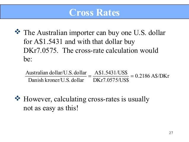 Calculating forex cross rates купить byd